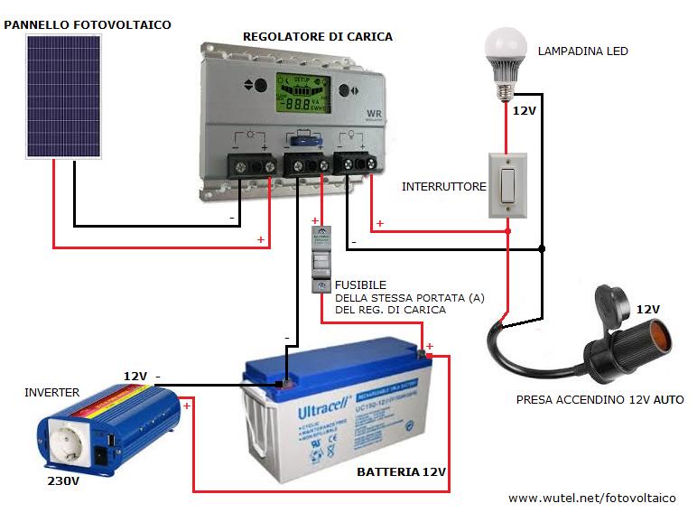 Schemi Elettrici Fotovoltaico : Wutel fotovoltaico