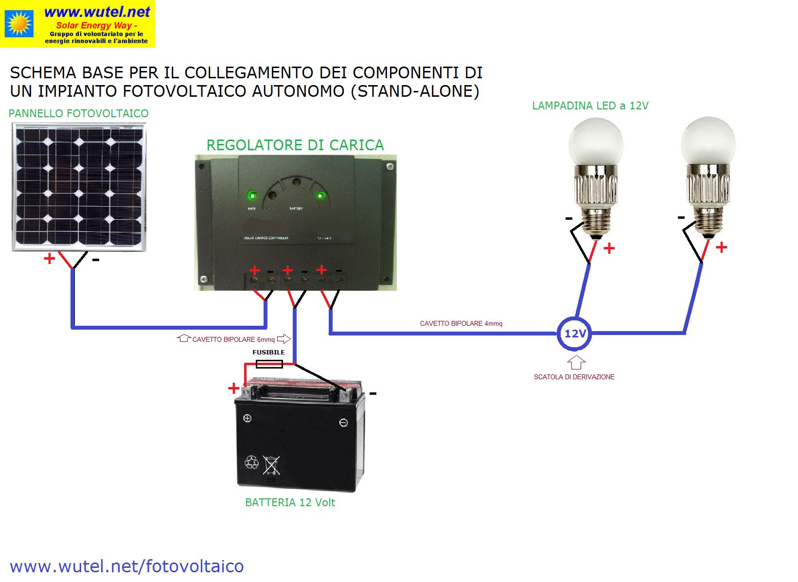 Schema Collegamento Impianto Fotovoltaico Alla Rete : Wutel nova
