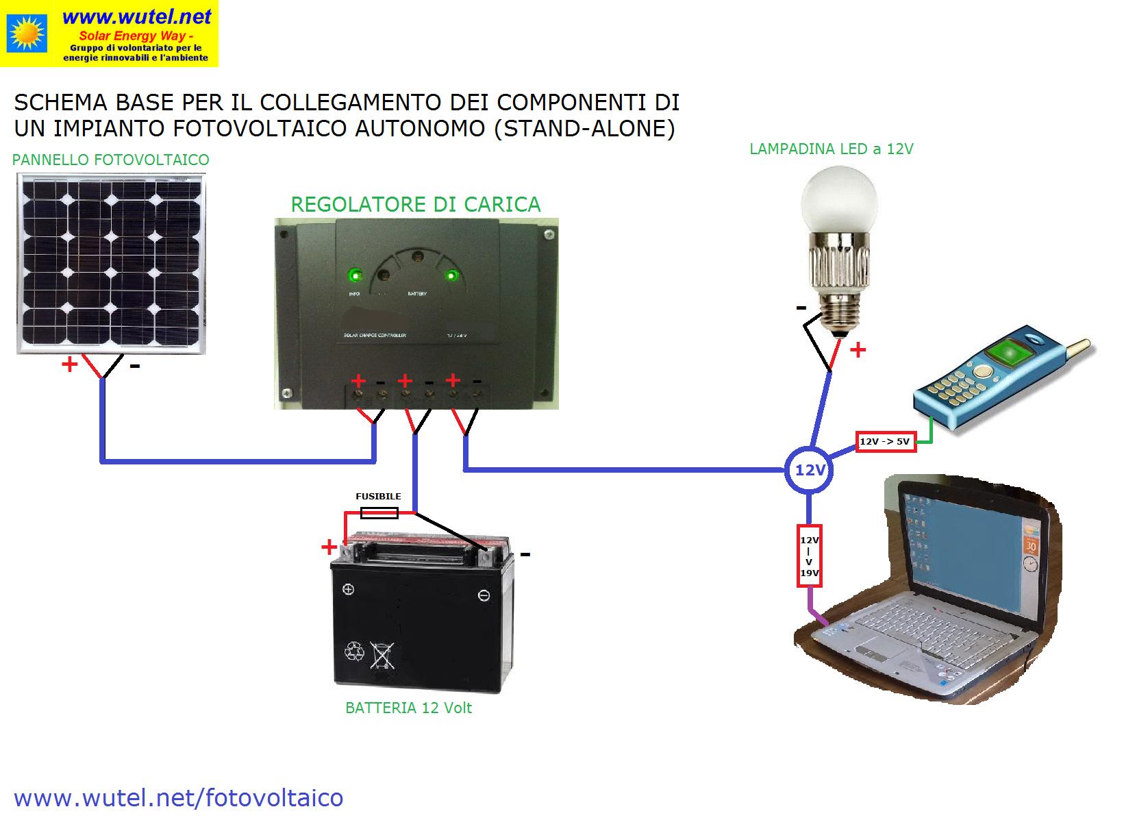 Schema Elettrico Regolatore Di Carica Per Pannelli Solari : Wutel fotovoltaico