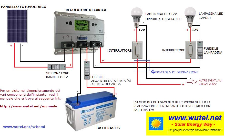 Schema Impianto Pannello Solare Camper : Schema collegamento in serie pannelli fotovoltaici
