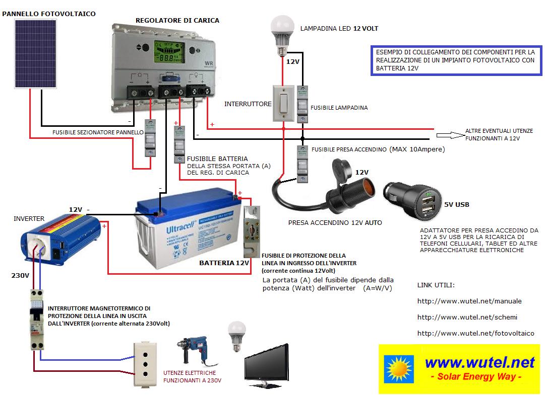 Schema Impianto Pannello Solare Camper : Wutel schemi elettrici per fv v