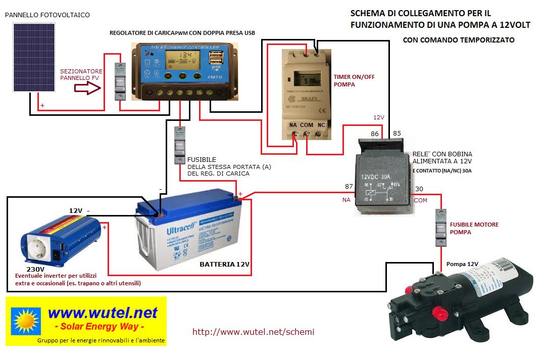 Schema Elettrico Pannello Solare Per Camper : Wutel schemi elettrici per fv v