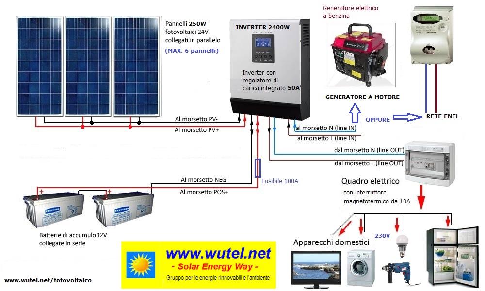 Schema Impianto Pannello Solare Camper : Wutel schemi elettrici fv a volt
