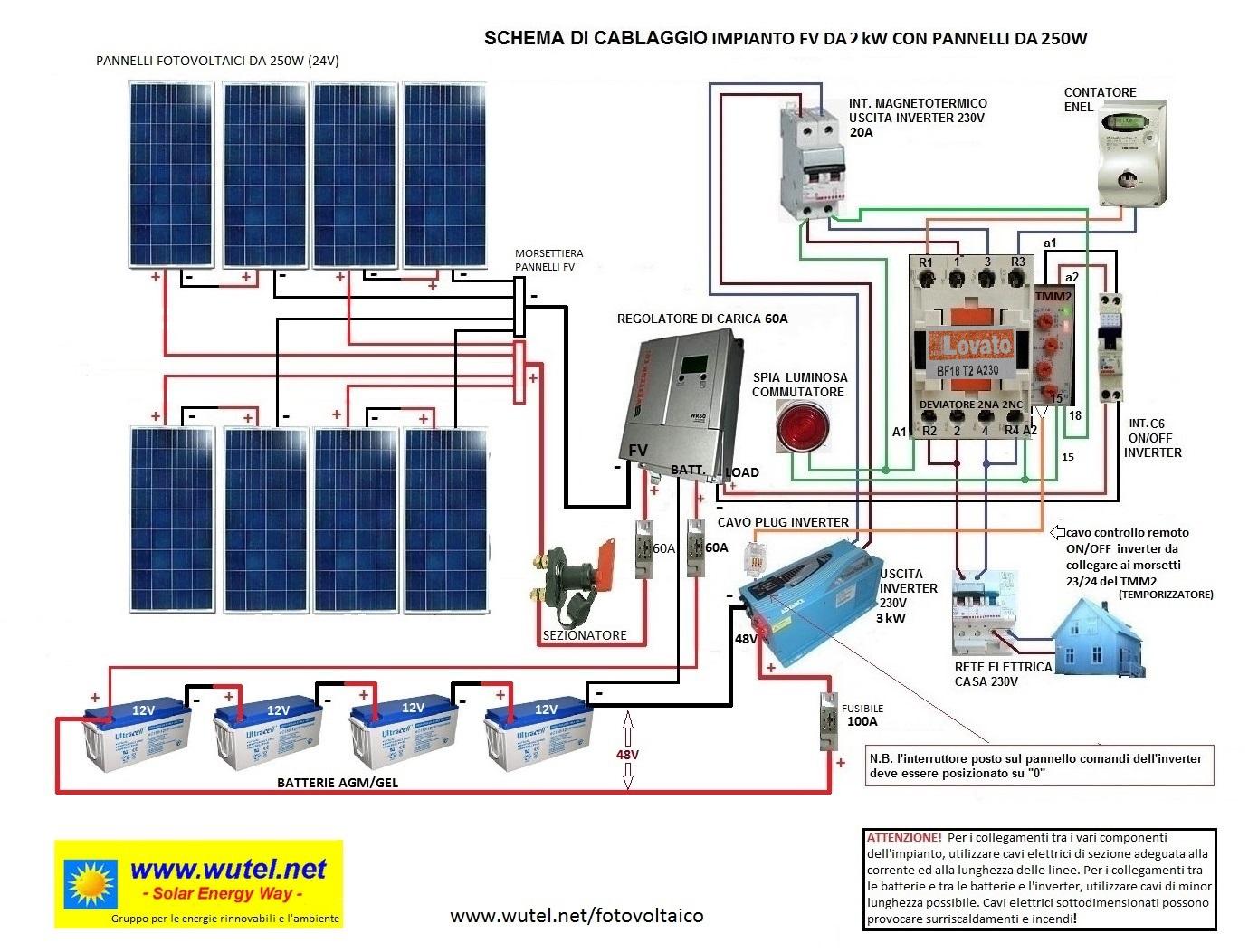 Schema Cablaggio Ethernet : Schema cablaggio ethernet come fare cavo di rete dritto e