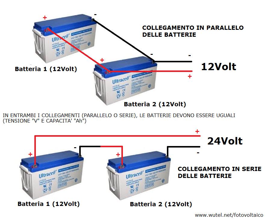 Schemi Elettrici Per Fotovoltaico : Wutel schemi elettrici fotovoltaici per
