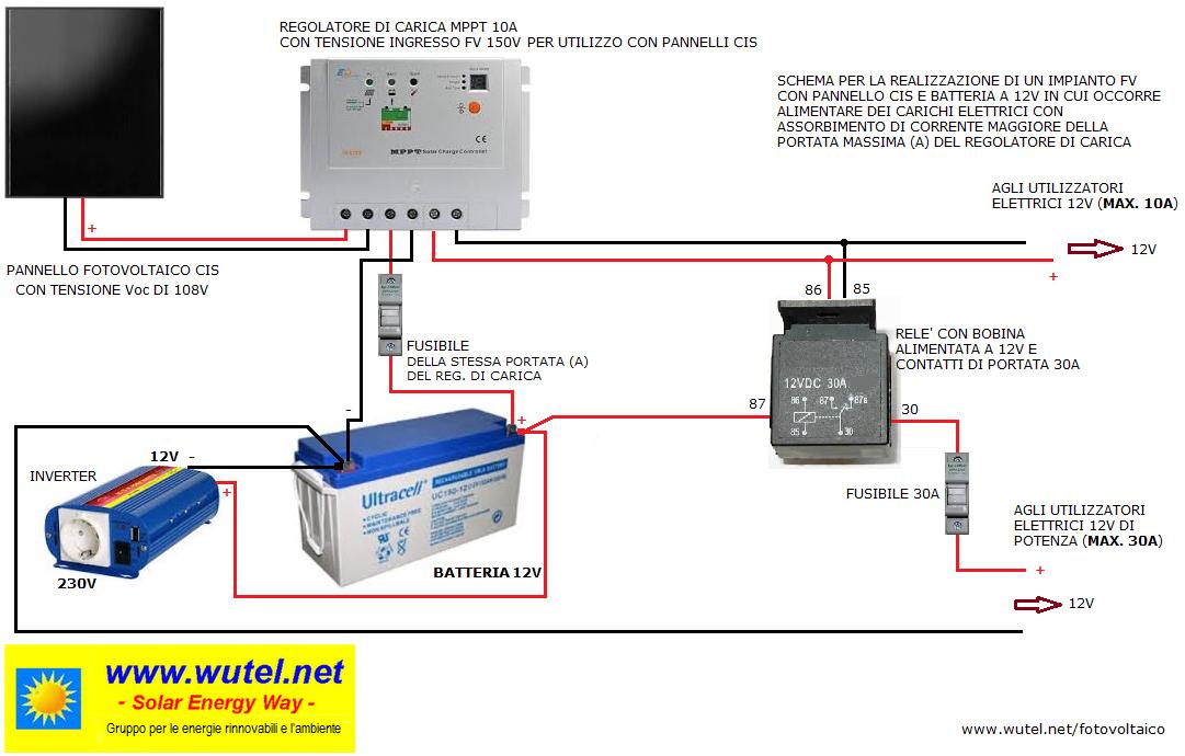Schemi Elettrici Fotovoltaico : Wutel schemi elettrici fotovoltaici per