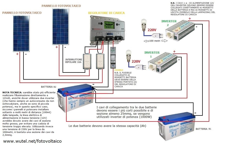 Schema Collegamento Impianto Fotovoltaico : Wutel schemi elettrici fotovoltaici per