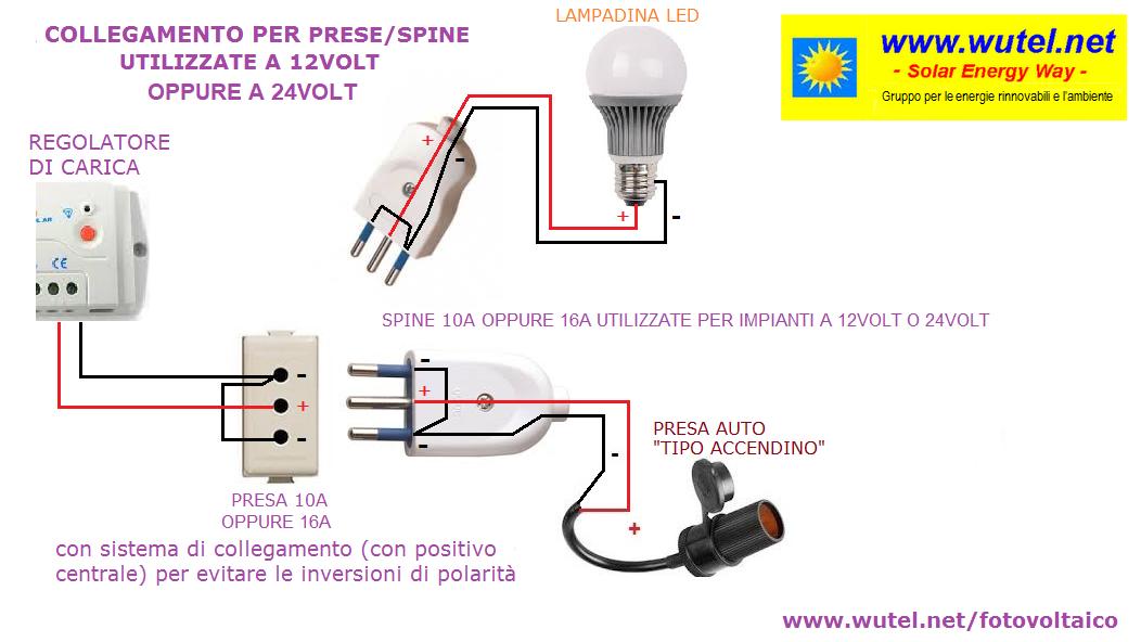 Schemi elettrici fotovoltaici per for Collegare fili elettrici