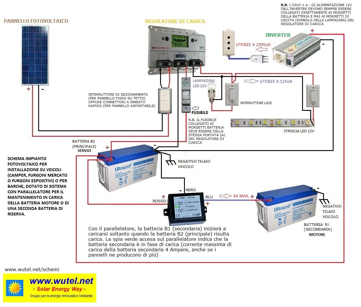 Schema Collegamento Impianto Fotovoltaico : Wutel sole cm