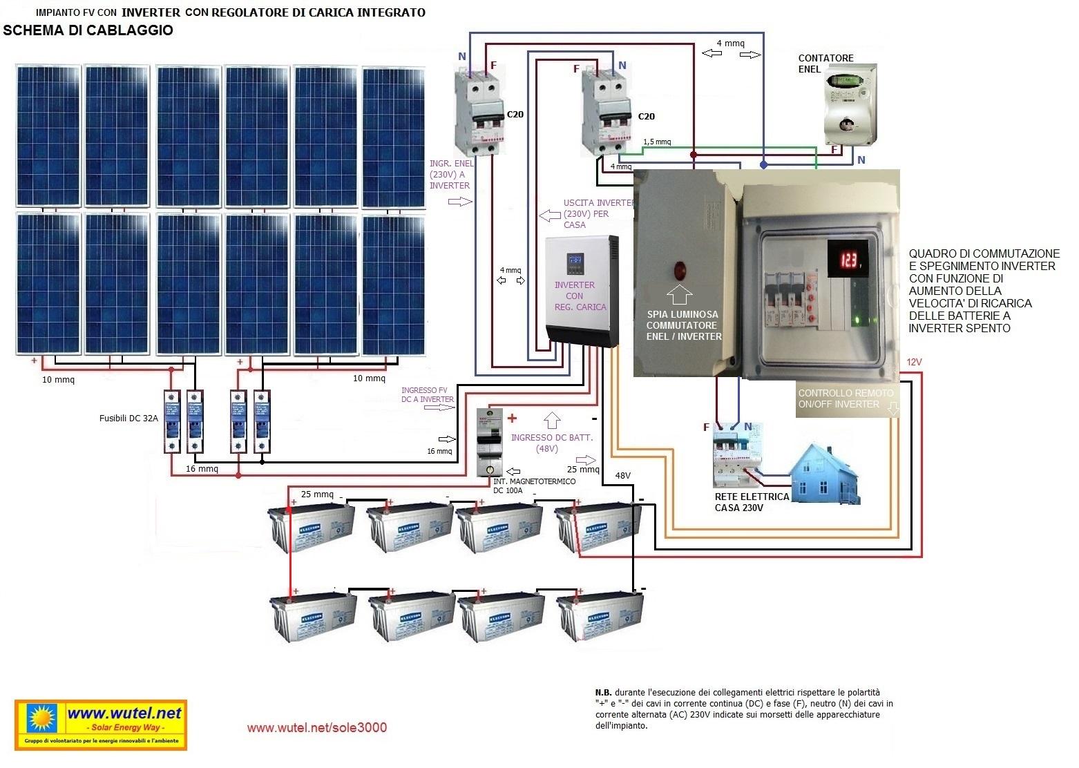 Impianto elettrico casa schema interesting schema for Schema impianto elettrico casa