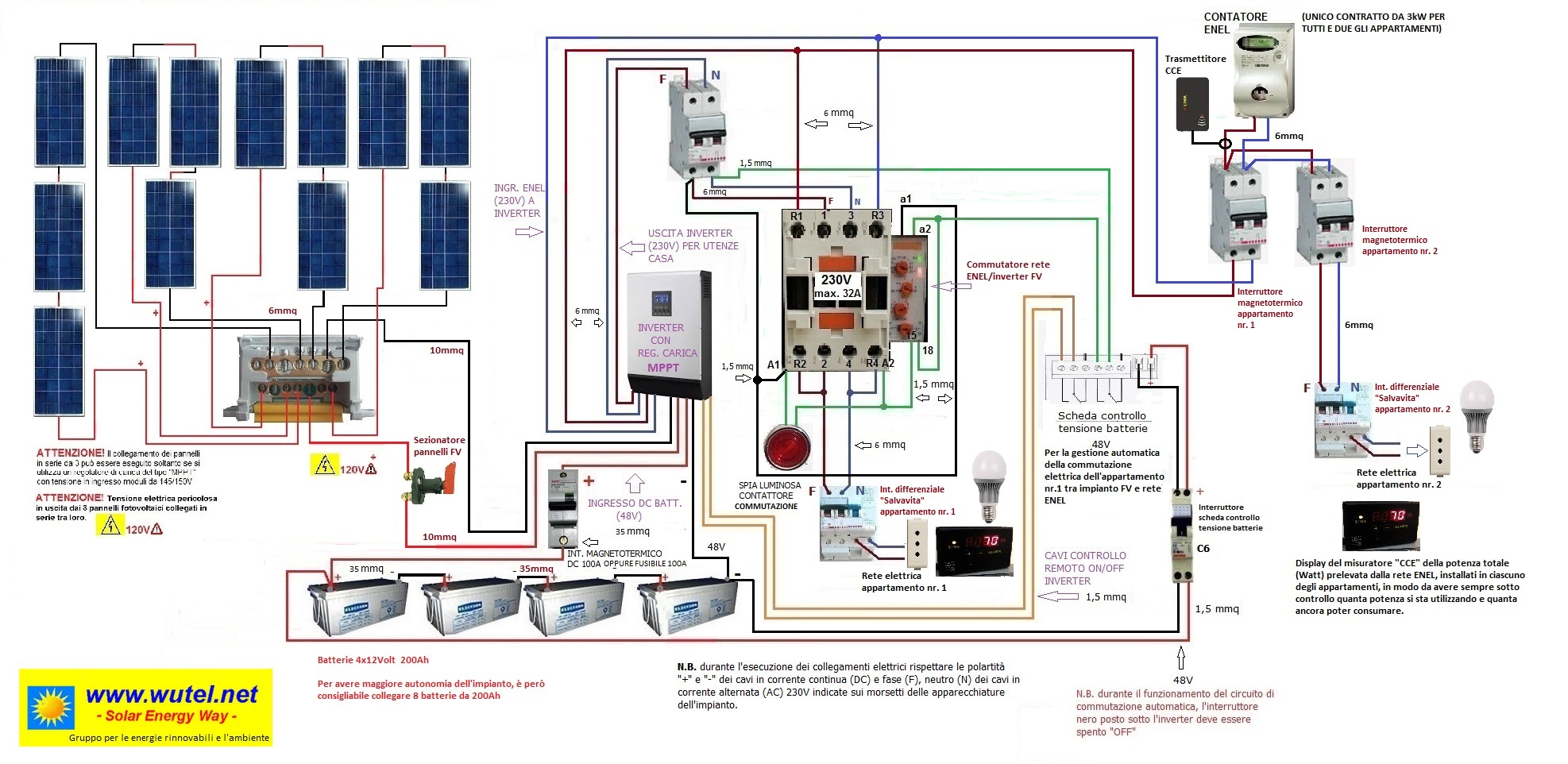Schema Elettrico Impianto Fotovoltaico Con Accumulo : Wutel sole