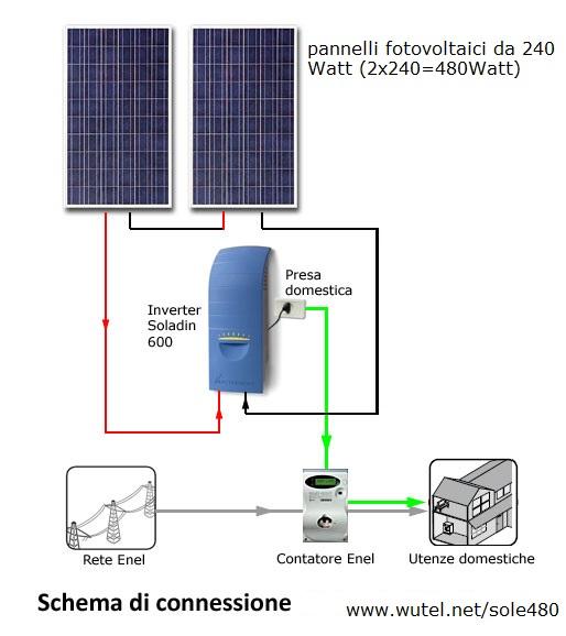 Schema Collegamento Impianto Fotovoltaico : Wutel sole
