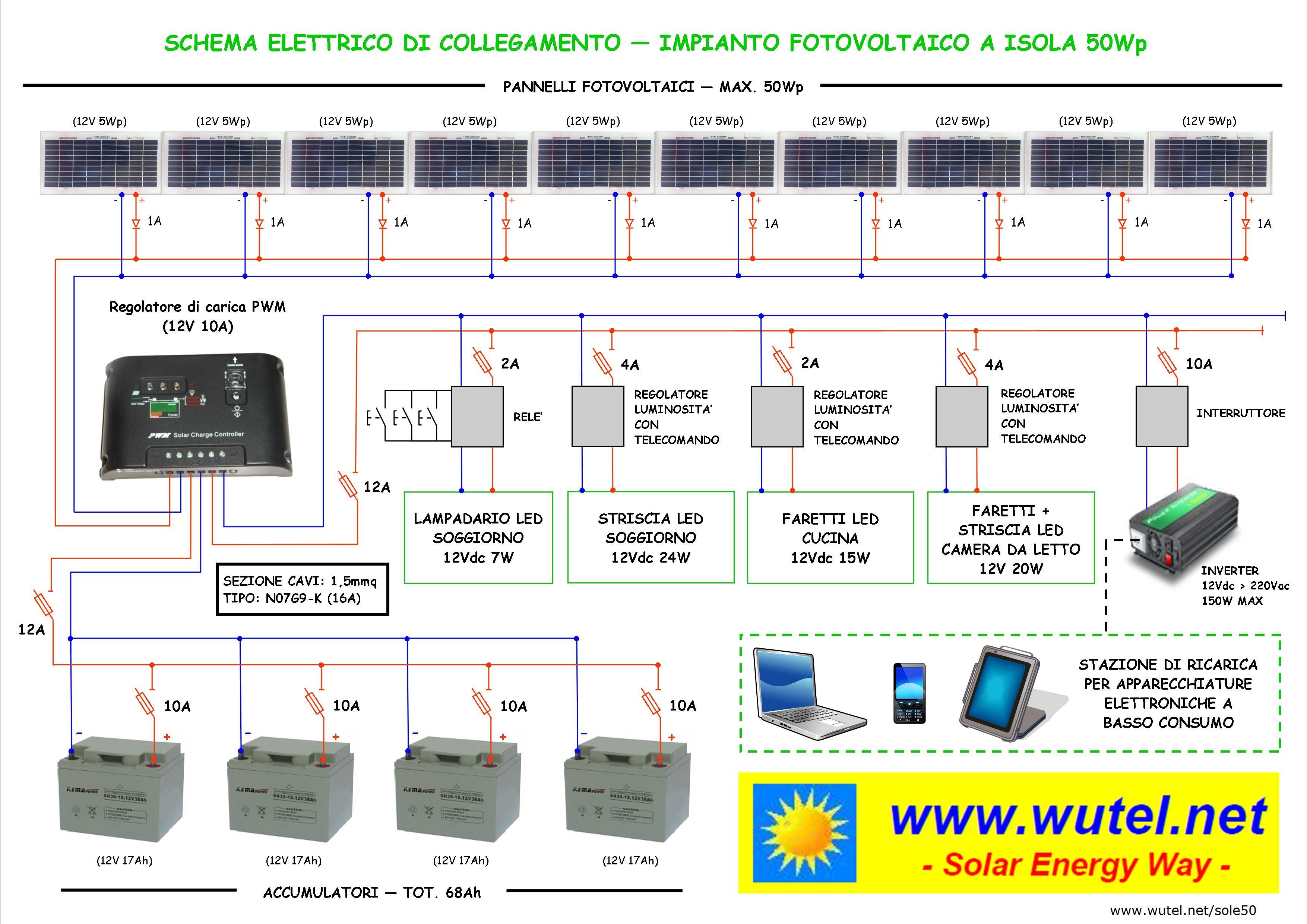 Schema Elettrico Fotovoltaico : Wutel sole