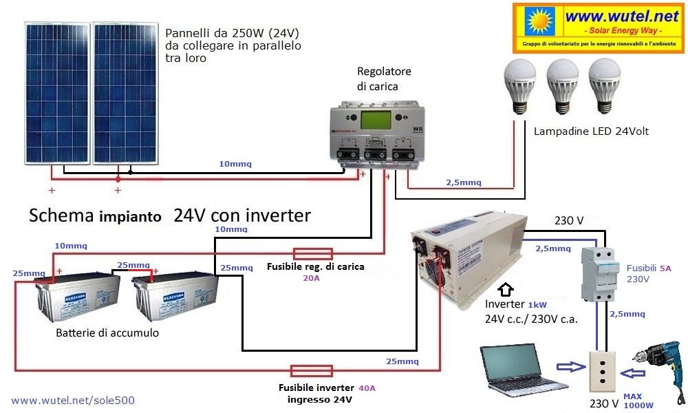 Schema Impianto Pannello Solare Camper : Wutel sole