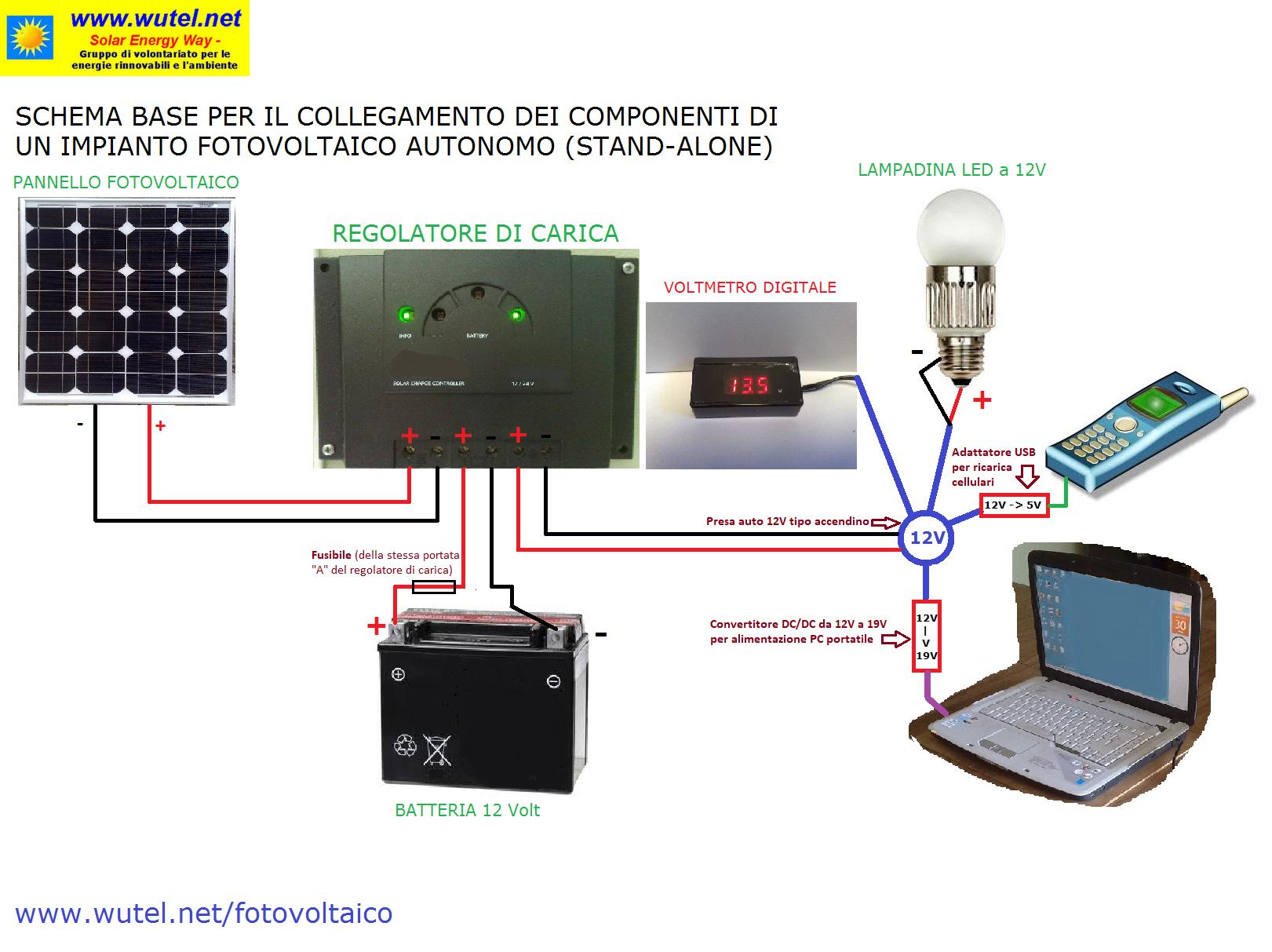 Schema Collegamento Impianto Fotovoltaico : Wutel vdc